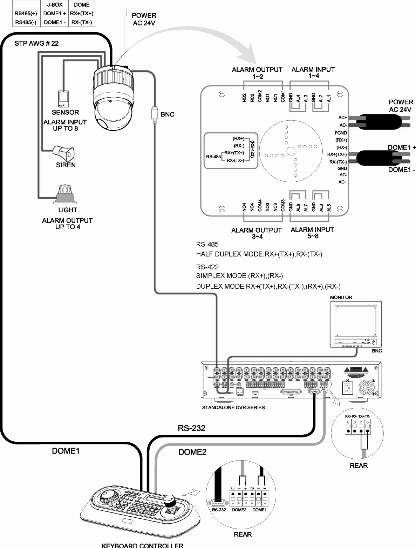 adt phone wiring diagram adt pulse wiring diagram